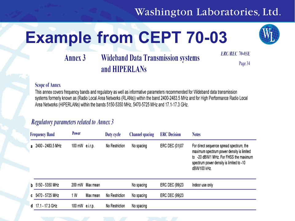 Example from CEPT 70-03
