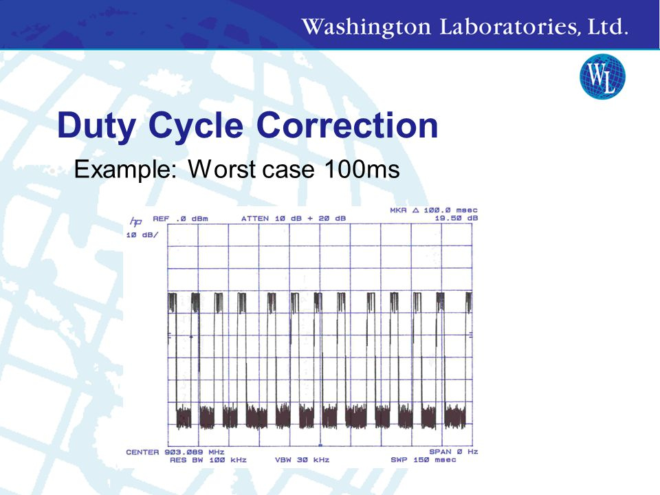 Duty Cycle Correction Example: Worst case 100ms