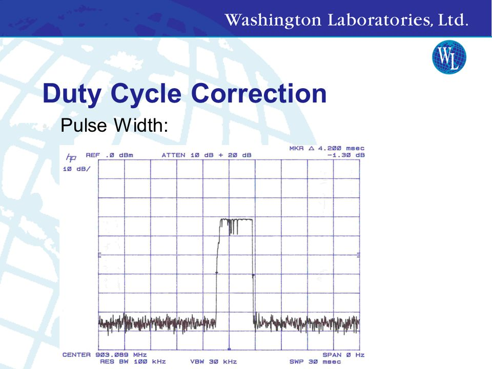 Duty Cycle Correction Pulse Width: