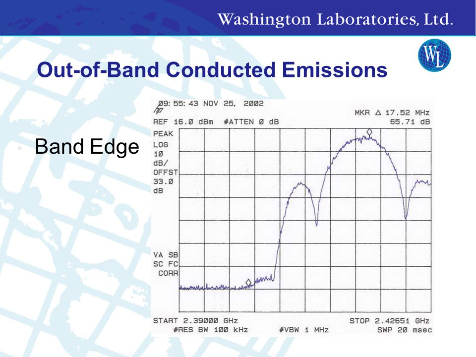 Out-of-Band Conducted Emissions