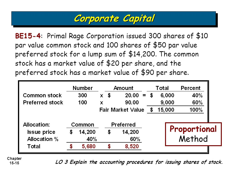 Corporate Capital Proportional Method