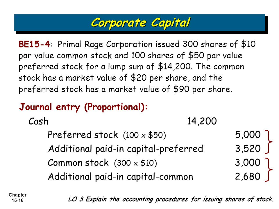 Corporate Capital Journal entry (Proportional): Cash 14,200