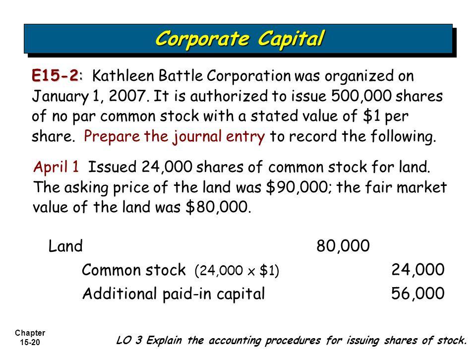 Corporate Capital Land 80,000 Common stock (24,000 x $1) 24,000