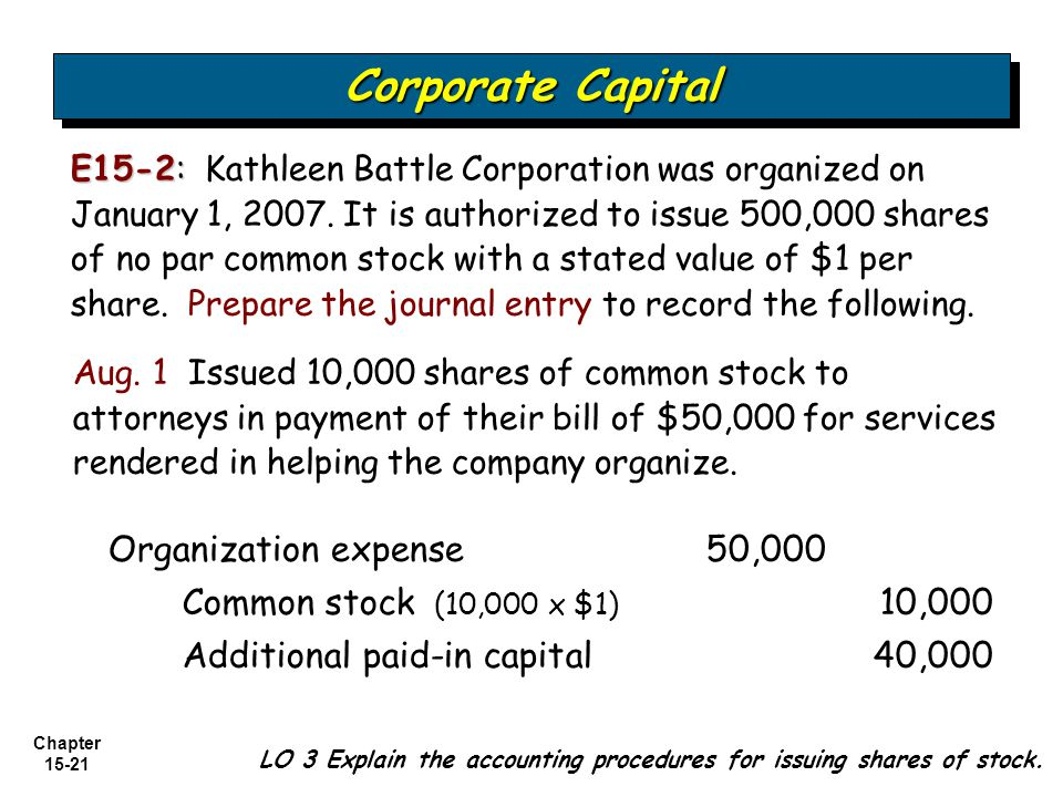 Corporate Capital Organization expense 50,000