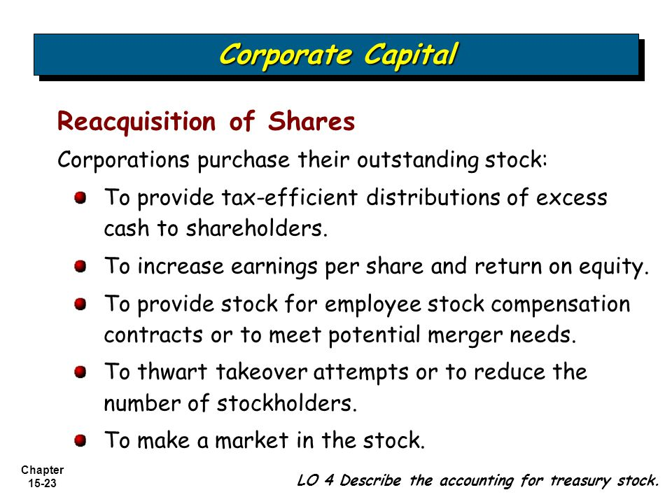 Corporate Capital Reacquisition of Shares