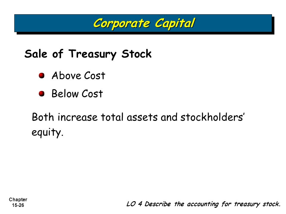 Corporate Capital Sale of Treasury Stock Above Cost Below Cost