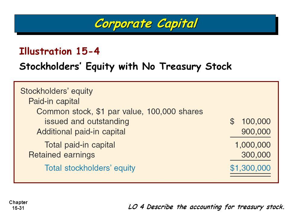 Corporate Capital Illustration 15-4