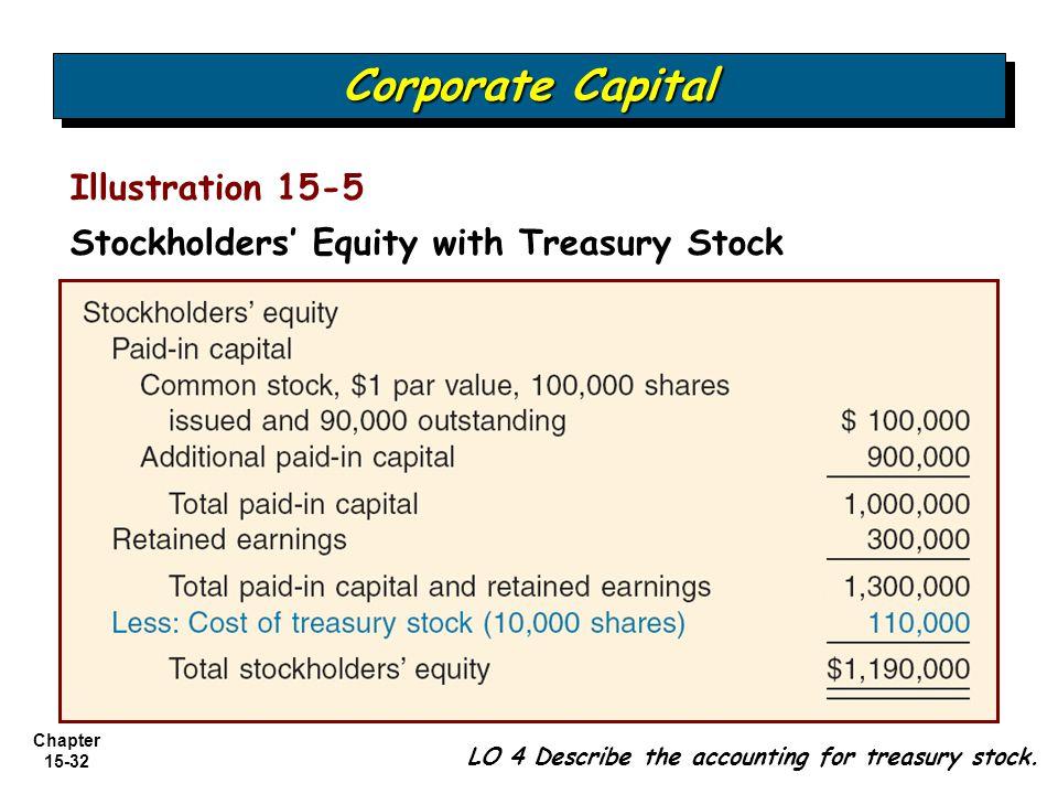 Corporate Capital Illustration 15-5