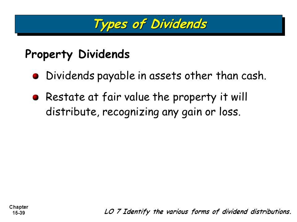 Types of Dividends Property Dividends