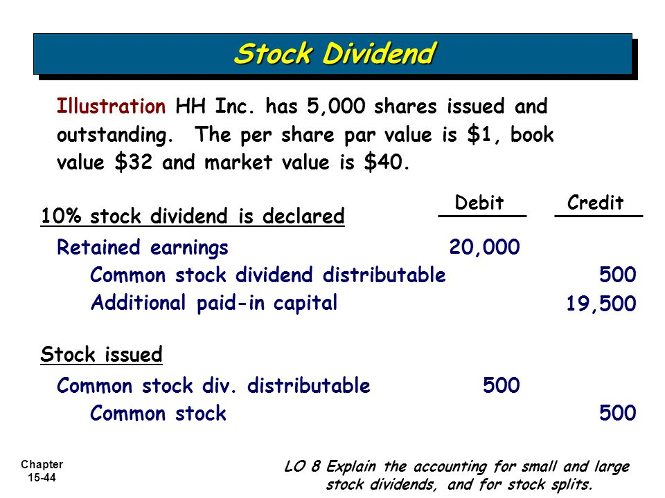 Stock Dividend Illustration HH Inc. has 5,000 shares issued and outstanding. The per share par value is $1, book value $32 and market value is $40.