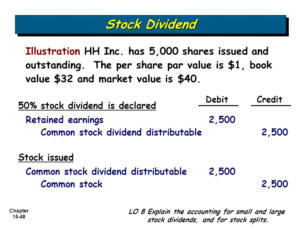 Book Value Per Share Definition
