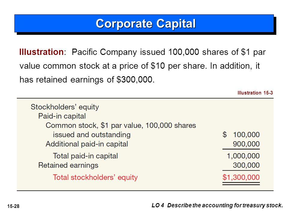 Corporate Capital