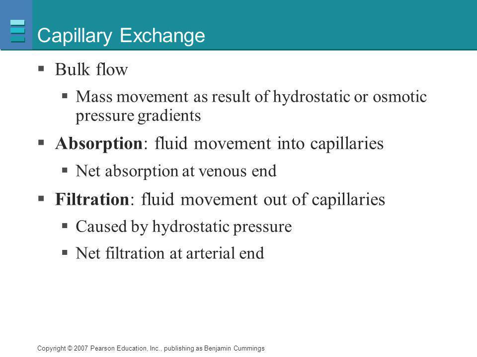 Capillary Exchange Bulk flow