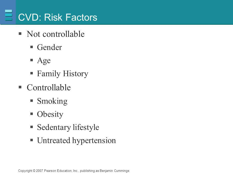 CVD: Risk Factors Not controllable Controllable Gender Age