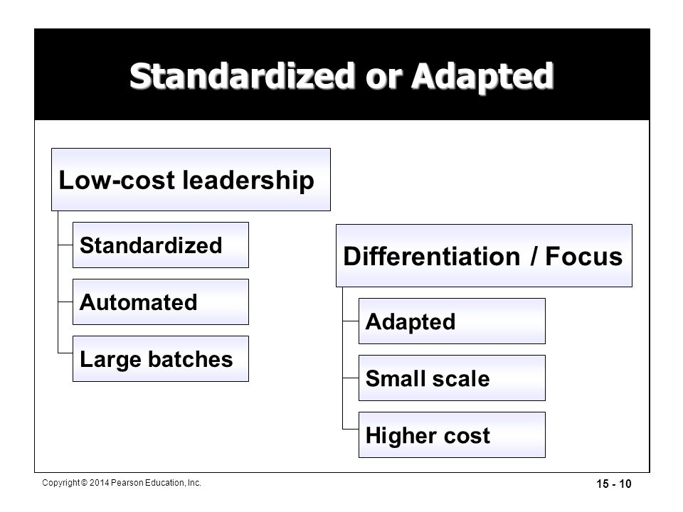 Standardized or Adapted