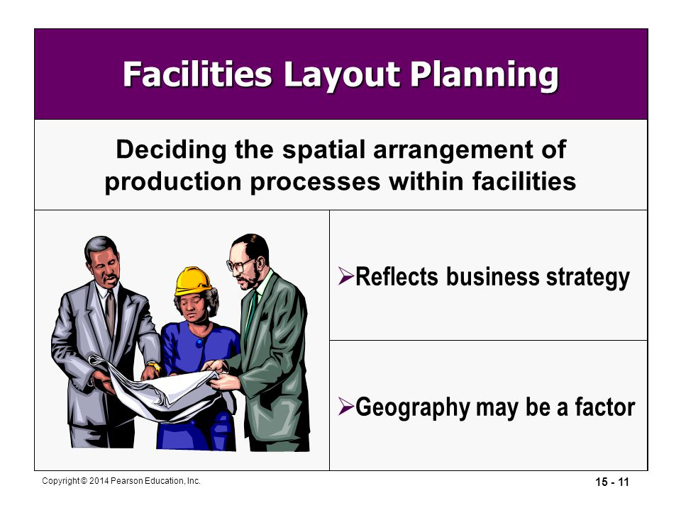 Facilities Layout Planning