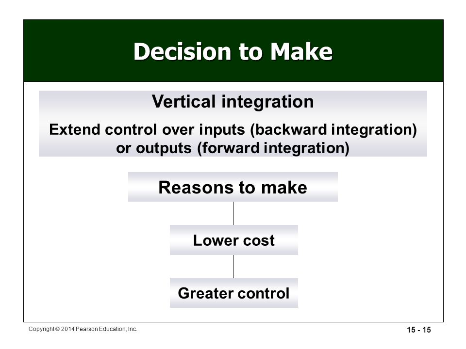 Decision to Make Vertical integration Reasons to make