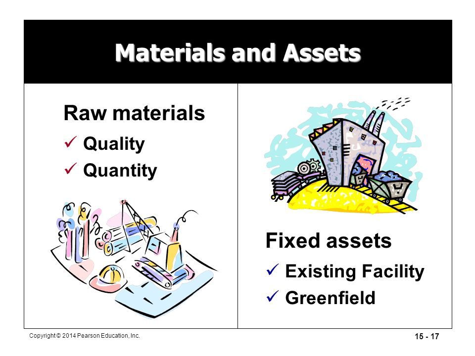 Materials and Assets Raw materials Fixed assets Quality Quantity