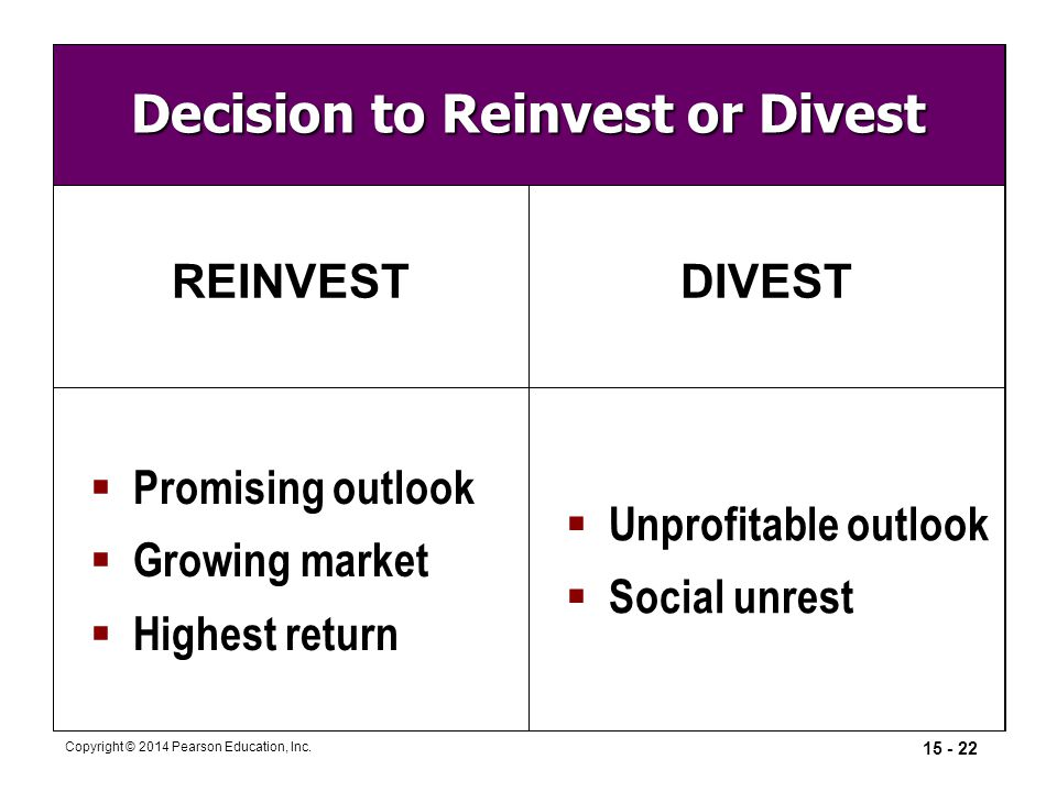 Decision to Reinvest or Divest