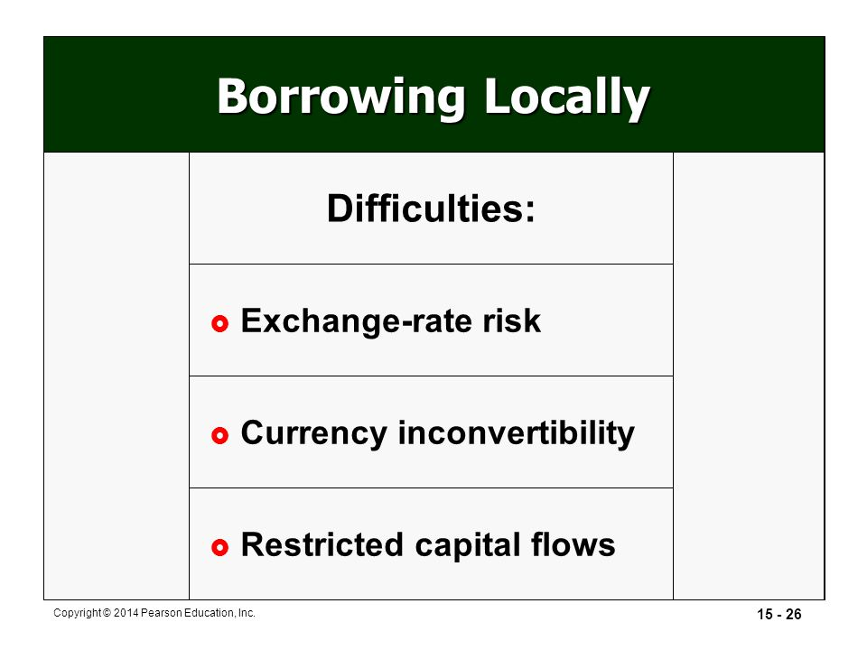 Borrowing Locally Difficulties: Exchange-rate risk