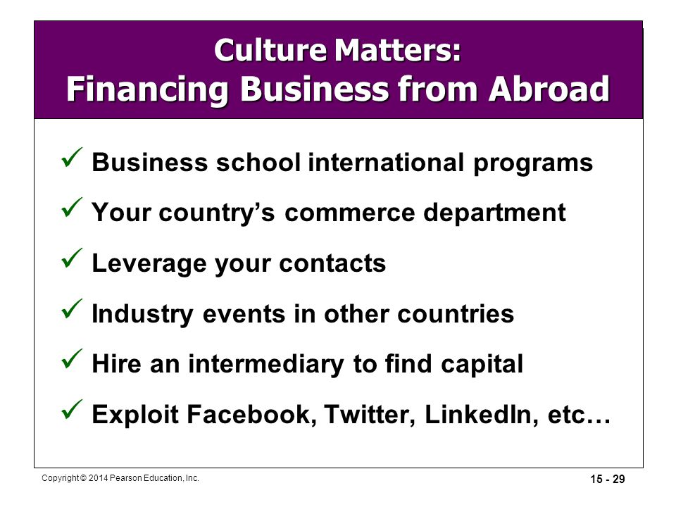 Culture Matters: Financing Business from Abroad