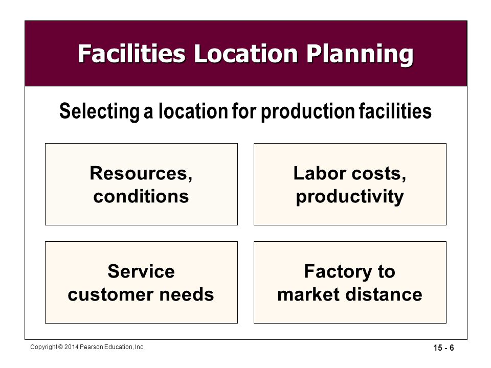 Facilities Location Planning