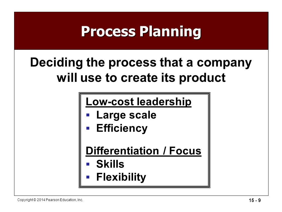 Deciding the process that a company will use to create its product