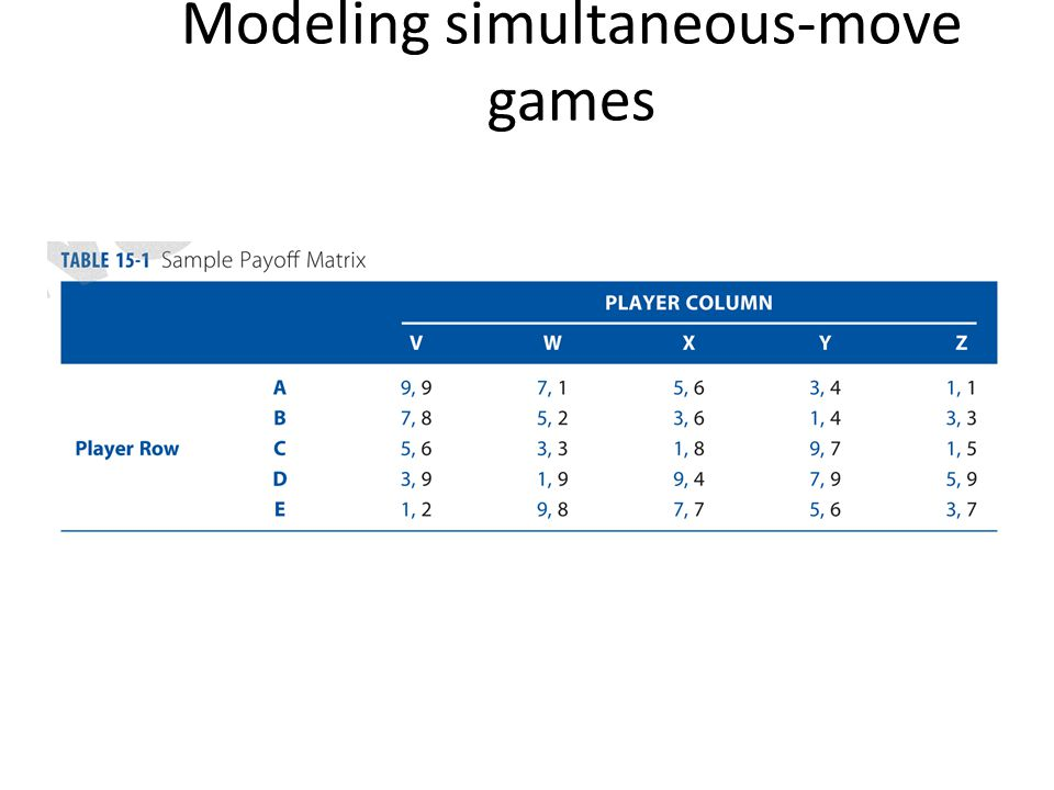 Modeling simultaneous-move games
