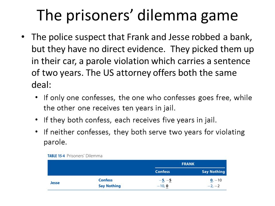 The prisoners' dilemma game