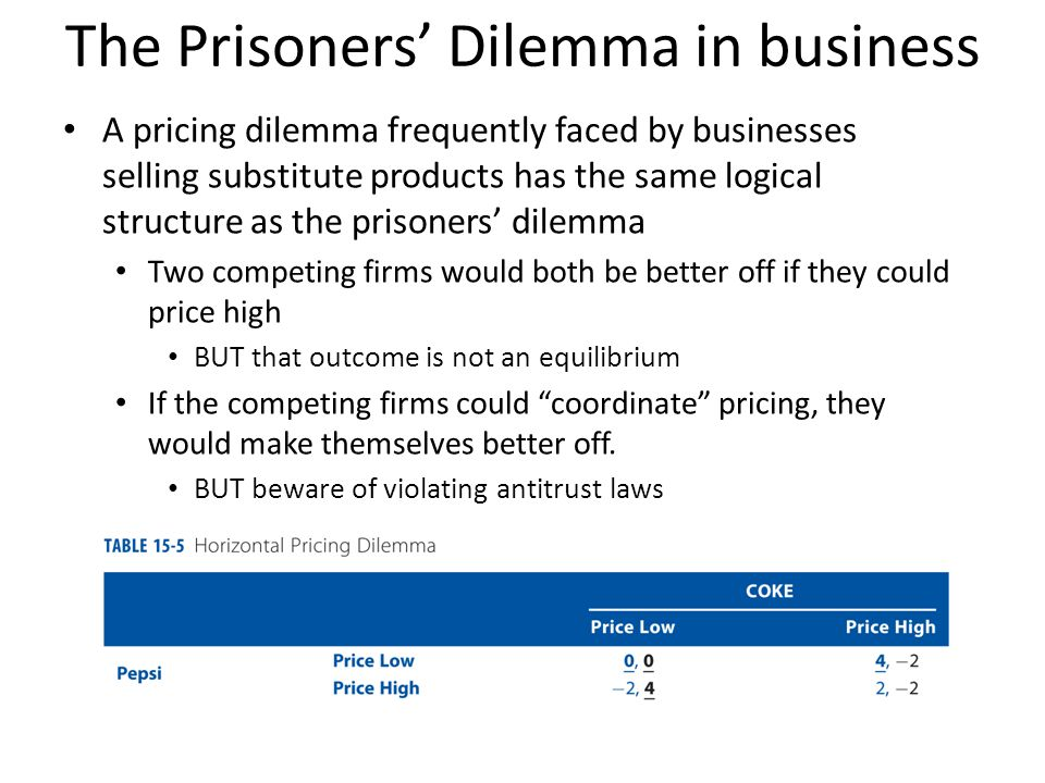 The Prisoners' Dilemma in business