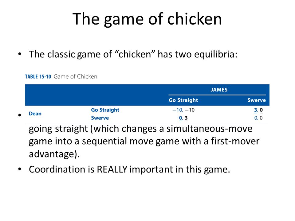 The game of chicken The classic game of chicken has two equilibria: