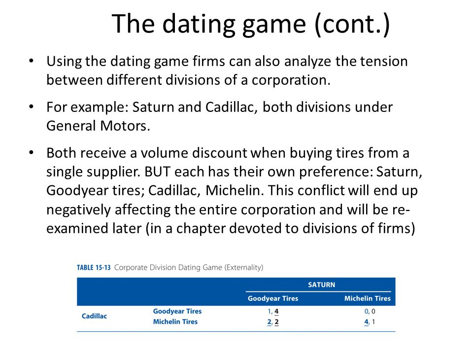 The dating game (cont.) Using the dating game firms can also analyze the tension between different divisions of a corporation.