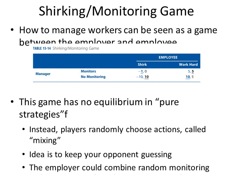 Shirking/Monitoring Game