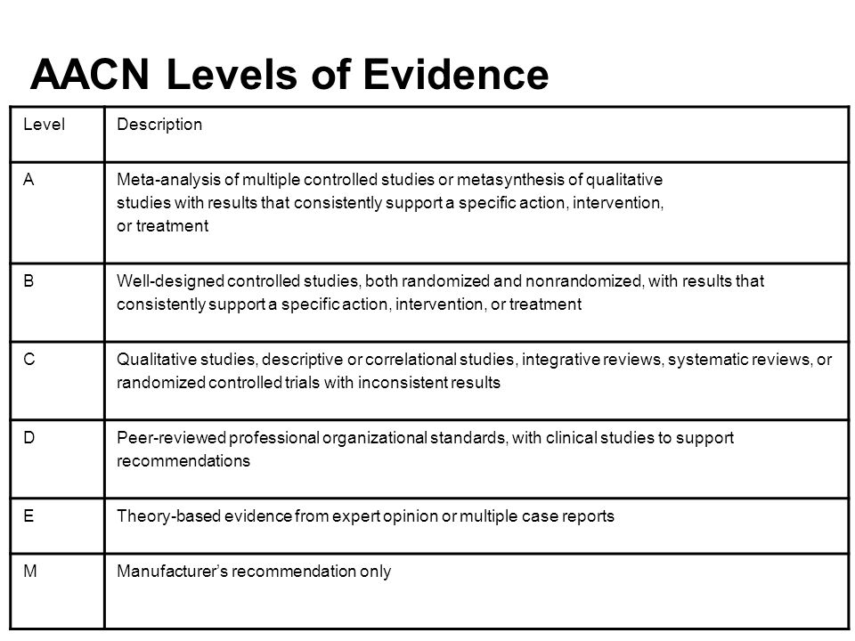 AACN Levels of Evidence
