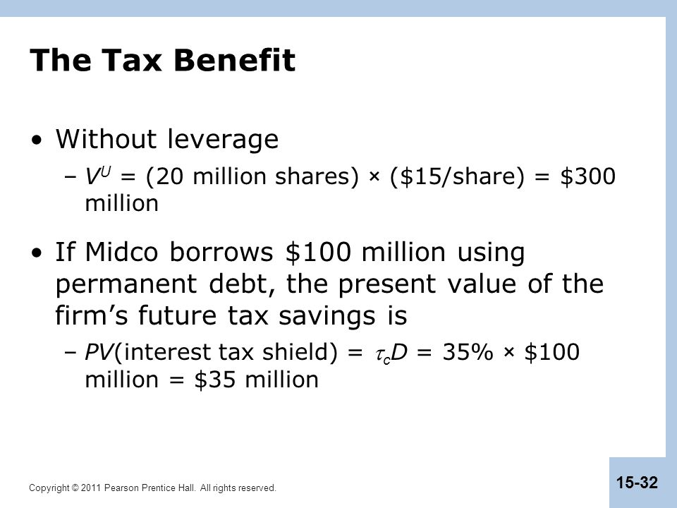 The Tax Benefit Without leverage