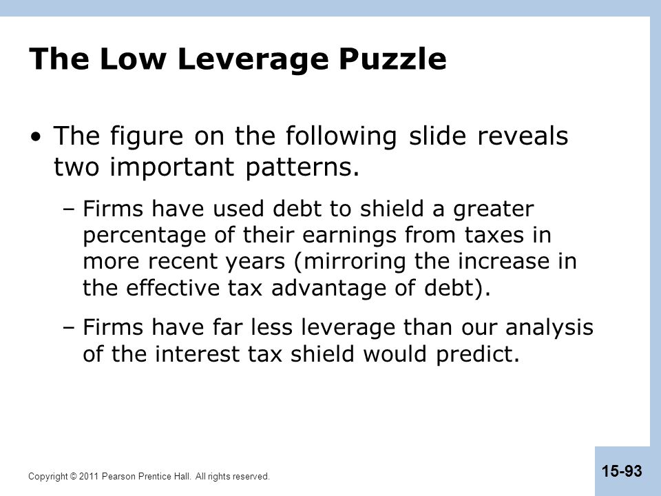 The Low Leverage Puzzle