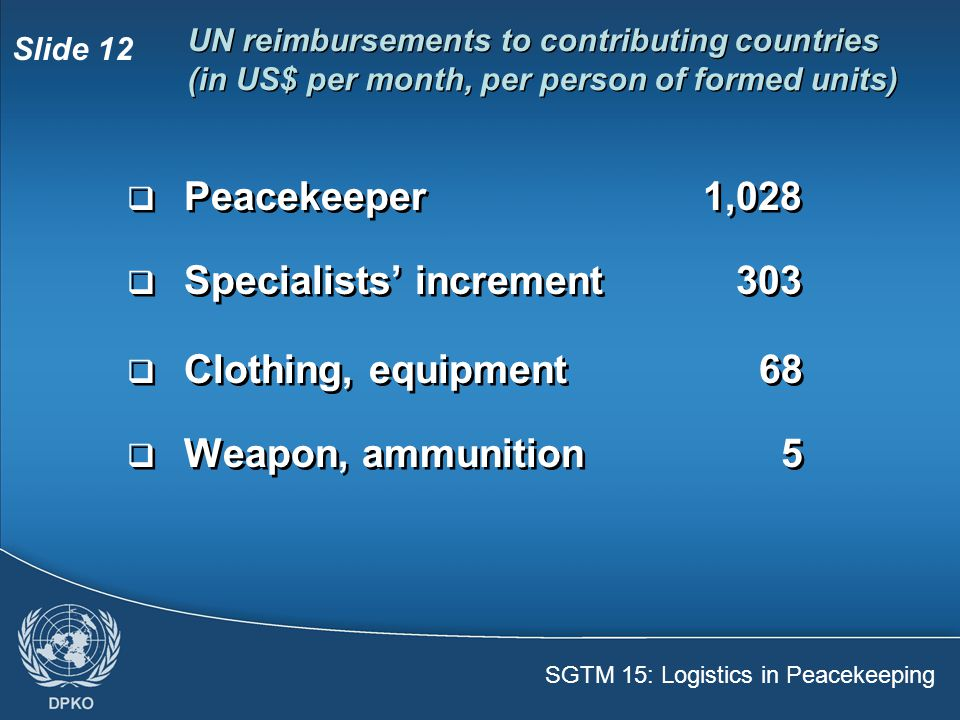 Specialists' increment 303 Clothing, equipment 68 Weapon, ammunition 5