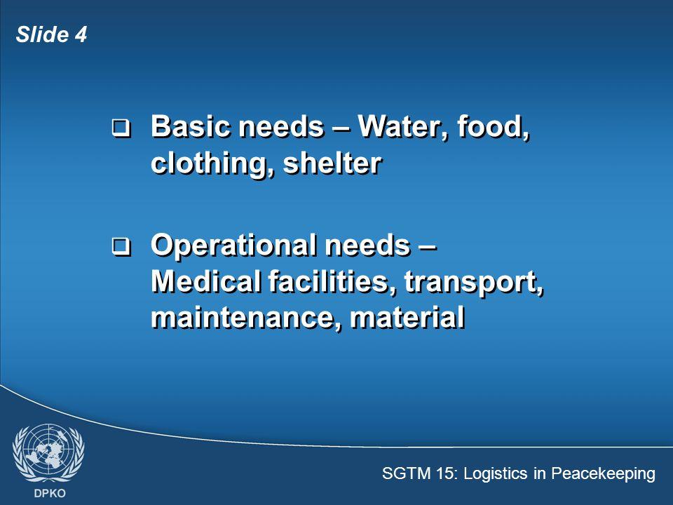 Basic needs – Water, food, clothing, shelter