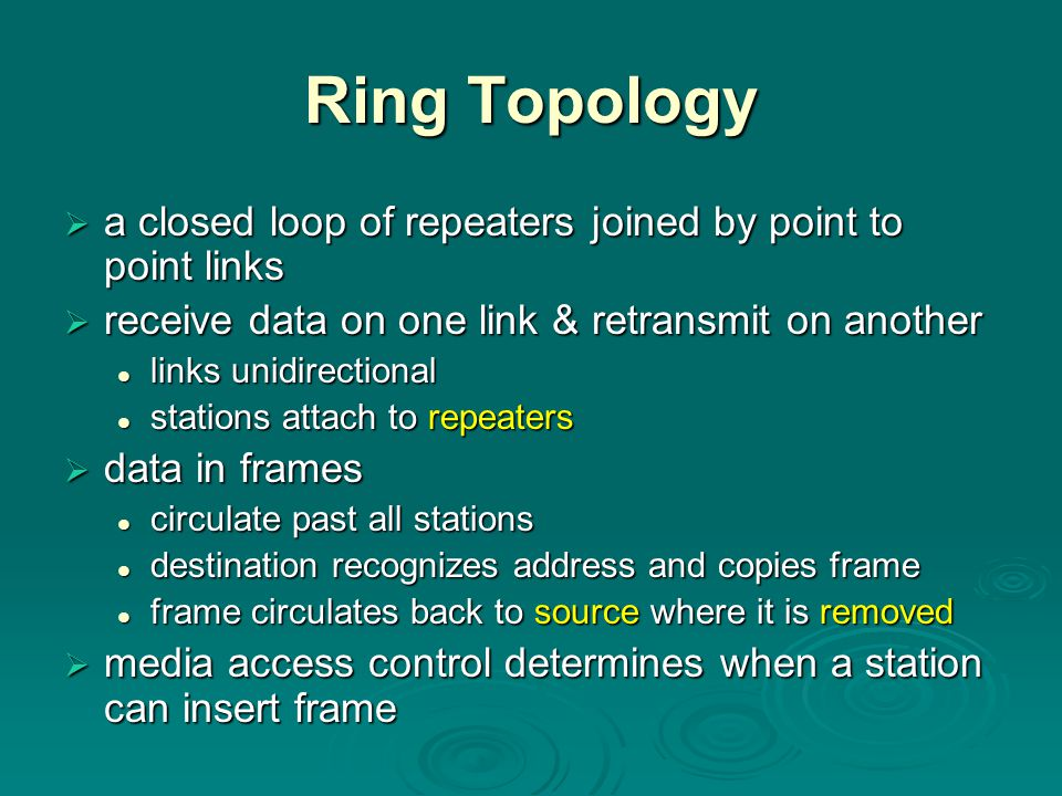 Ring Topology a closed loop of repeaters joined by point to point links. receive data on one link & retransmit on another.