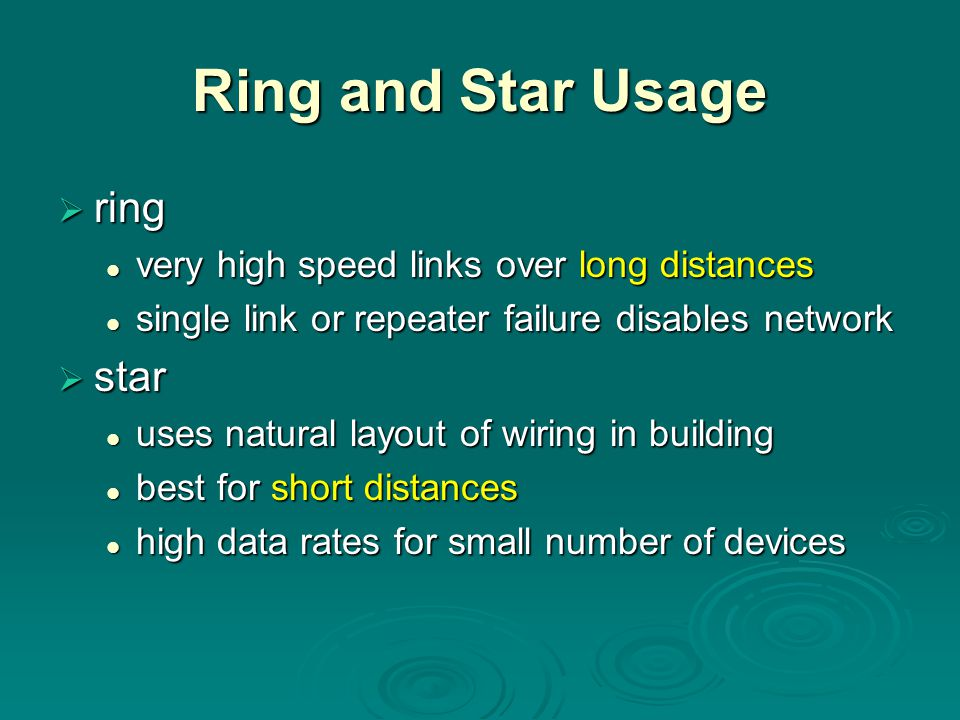 Ring and Star Usage ring star