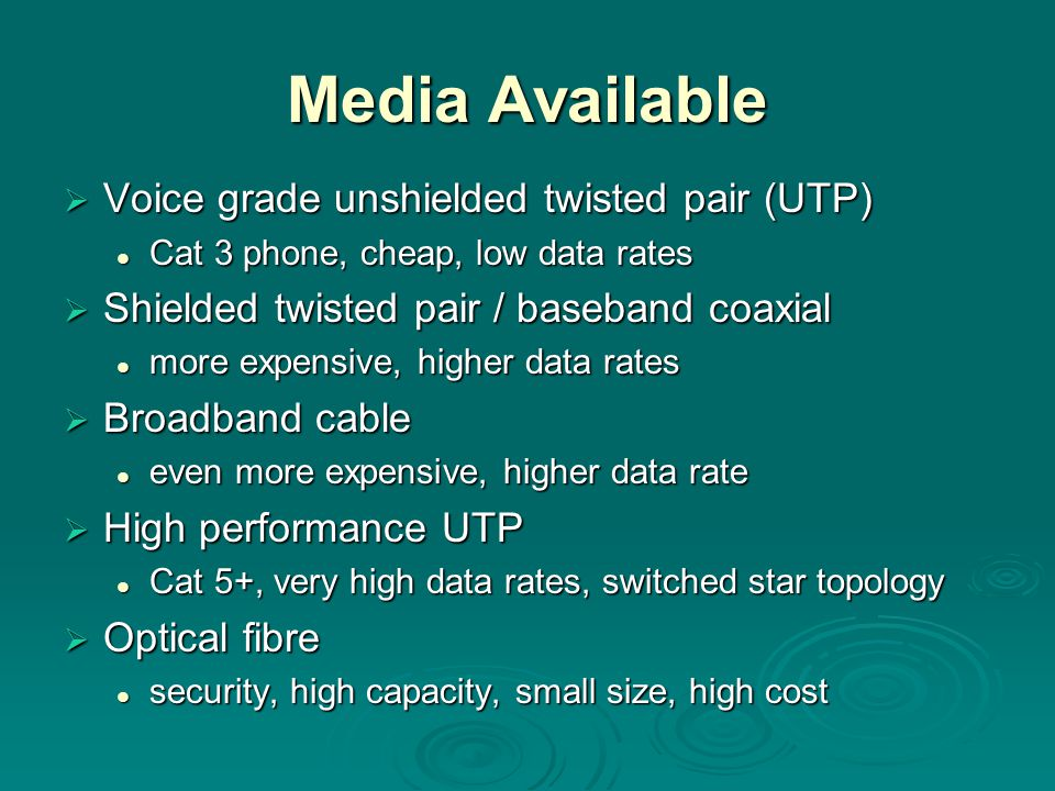 Media Available Voice grade unshielded twisted pair (UTP)