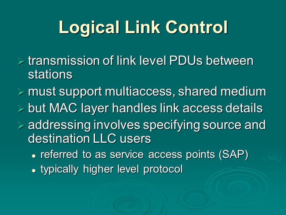 Logical Link Control transmission of link level PDUs between stations