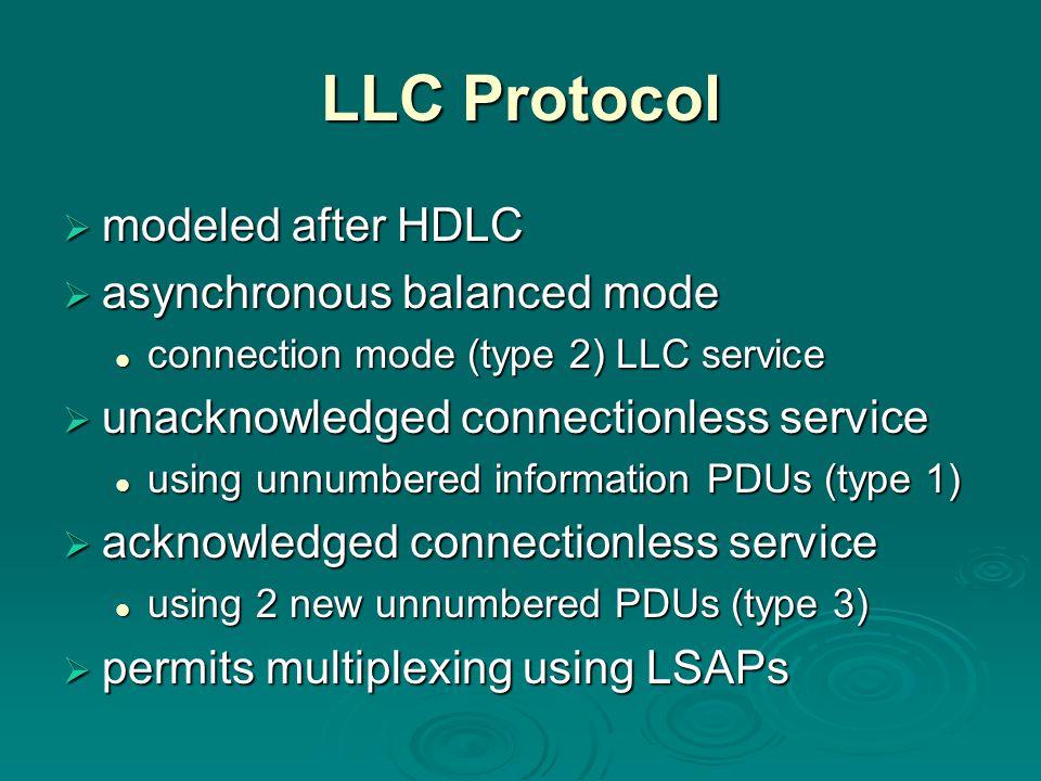LLC Protocol modeled after HDLC asynchronous balanced mode