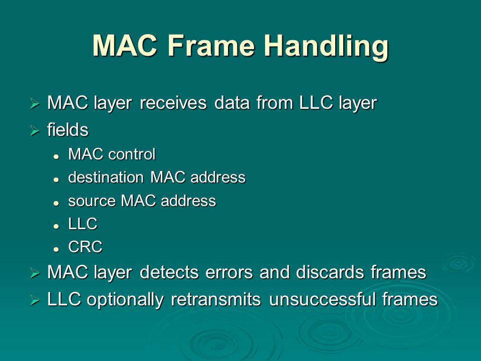MAC Frame Handling MAC layer receives data from LLC layer fields