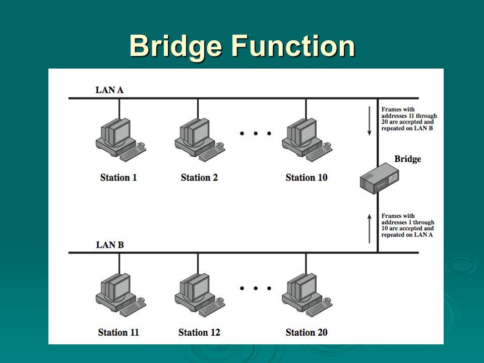 Bridge Function