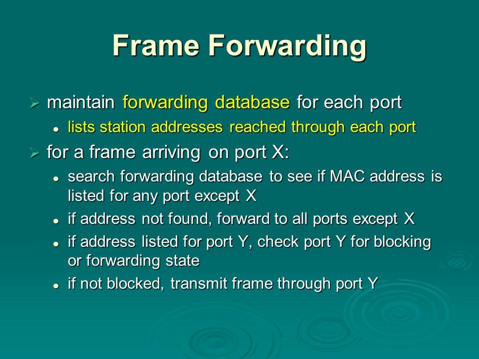 Frame Forwarding maintain forwarding database for each port