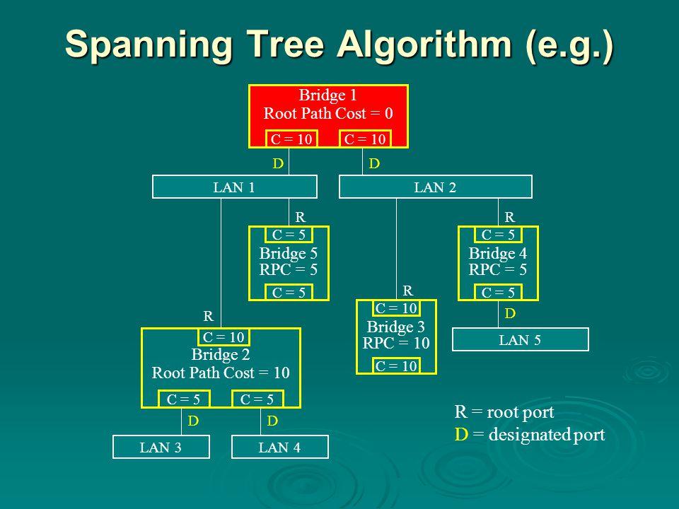 Spanning Tree Algorithm (e.g.)