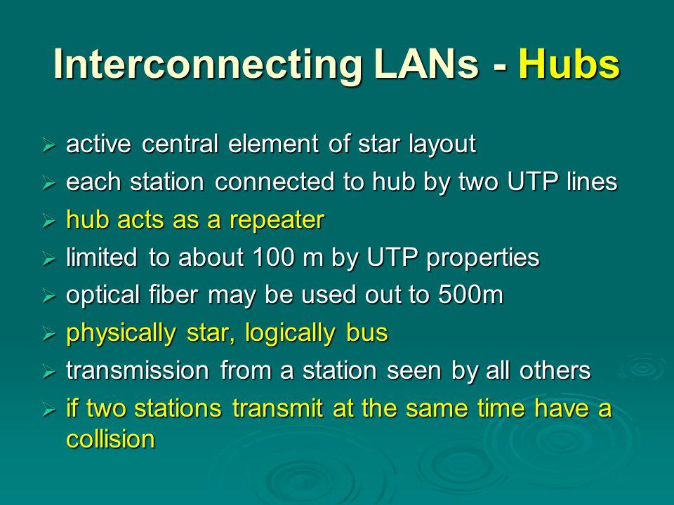 Interconnecting LANs - Hubs