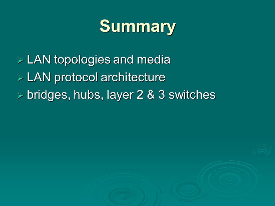 Summary LAN topologies and media LAN protocol architecture