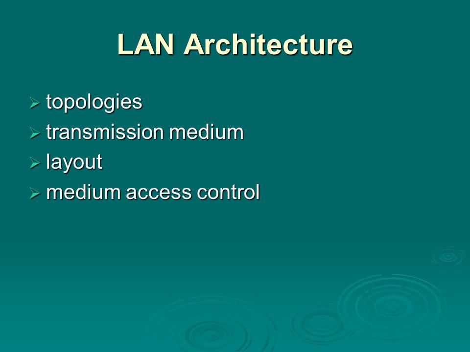 LAN Architecture topologies transmission medium layout
